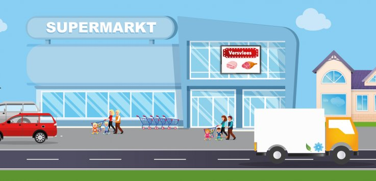Naar de supermarkt